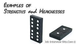 Examples of Strengths and Weaknesses