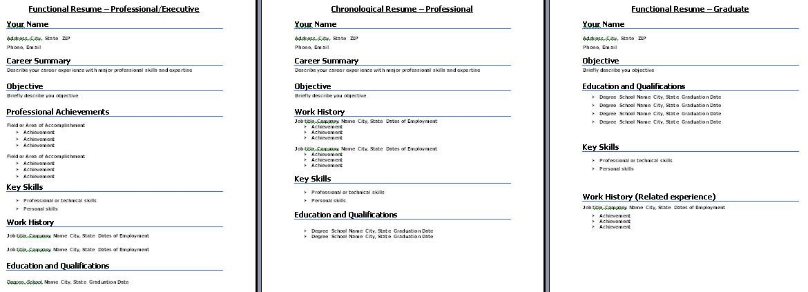 chronological resume format - Most Common Resume Format
