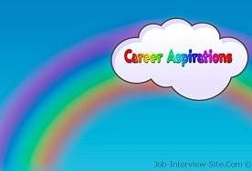 Career Aspirations  Examples of