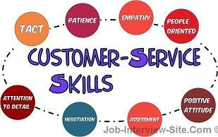 Lovely Job Interview U0026 Career Guide To Customer Service Skills List