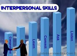 What are Interpersonal...