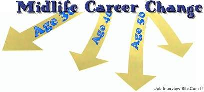 Mid Life: Career Change at 40 & Career Change at 50+
