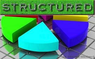 structured interview questions and answers advantages and