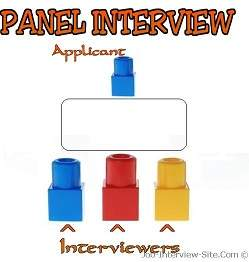 examples of competency based interview questions