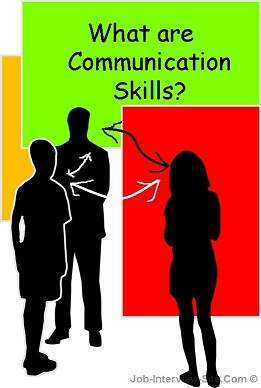 Types Of Communication Skills What Are Communication Skills